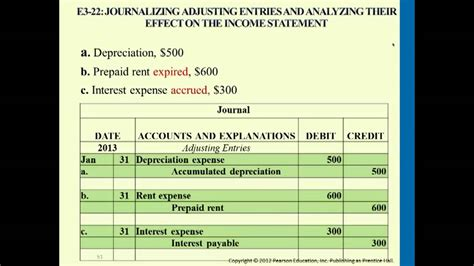 Jouralizing Adjusting Entries and Analyzing Their Effect