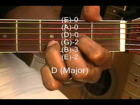 How To Play Passenger Style Chords Guitar Shapes Lesson