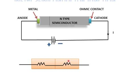 LEARN AND GROW ! METAL SEMICONDUCTOR JUNCTION !! - YouTube